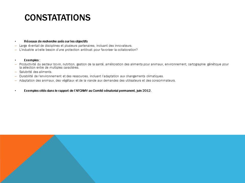 CONSTATATIONS Réseaux de recherche axés sur les objectifs – Large éventail de disciplines et plusieurs partenaires, incluant des innovateurs. – Lindus