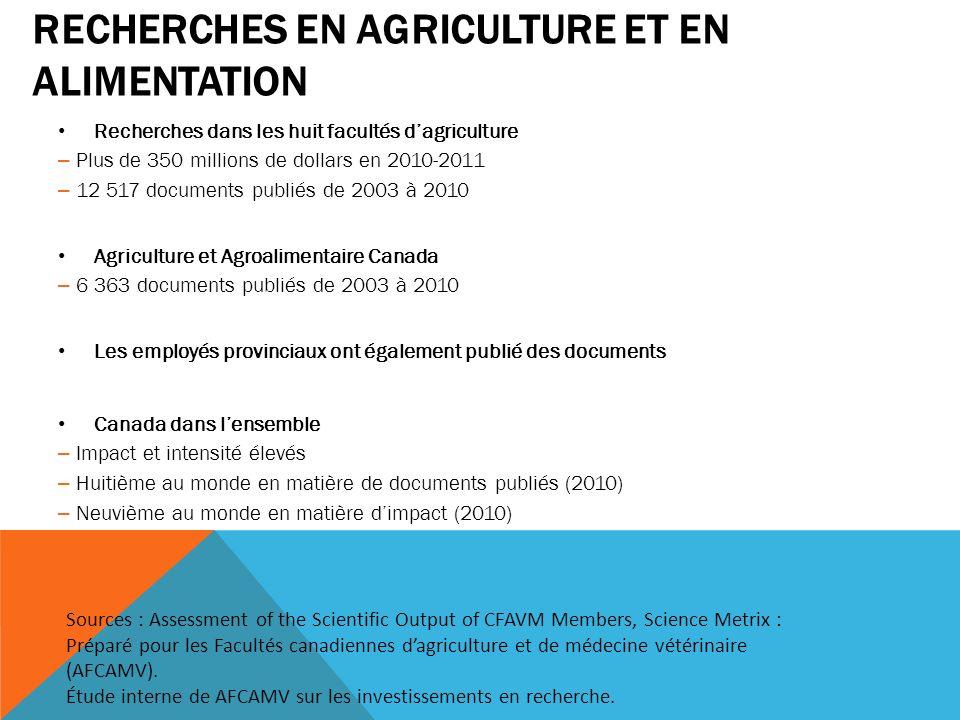 RECHERCHES EN AGRICULTURE ET EN ALIMENTATION Recherches dans les huit facultés dagriculture – Plus de 350 millions de dollars en 2010-2011 – 12 517 do