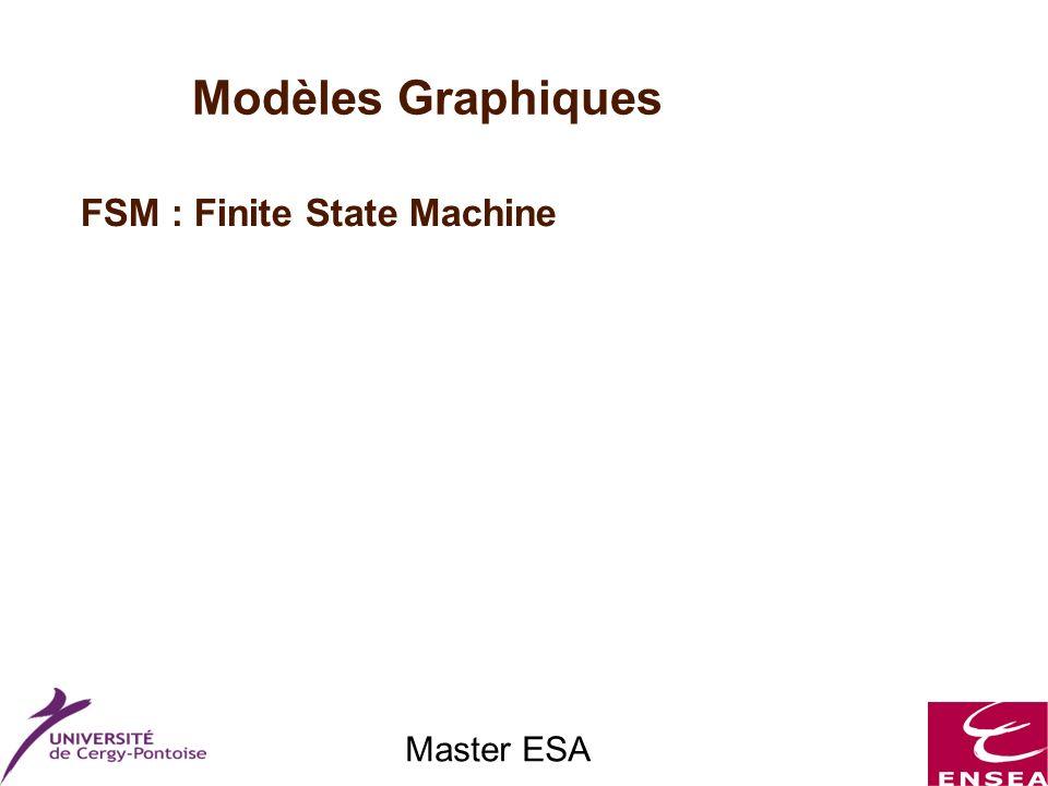 Master ESA Modèles Graphiques FSM : Finite State Machine