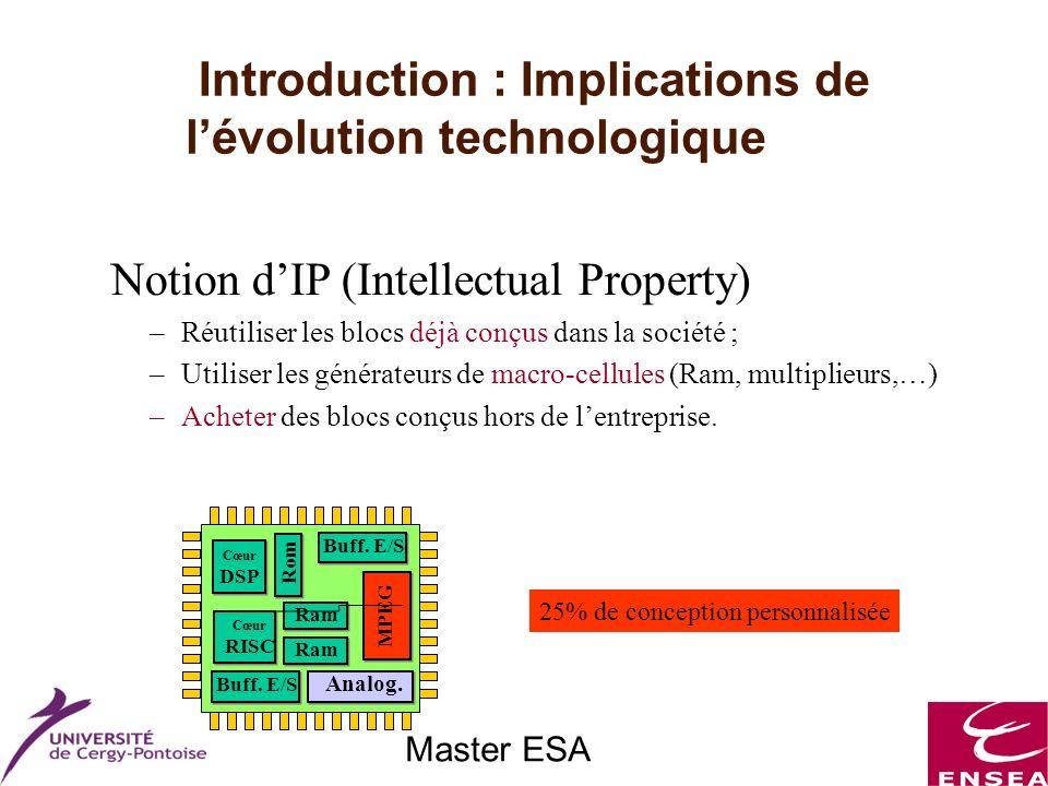 Master ESA Notion dIP (Intellectual Property) –Réutiliser les blocs déjà conçus dans la société ; –Utiliser les générateurs de macro-cellules (Ram, multiplieurs,…) –Acheter des blocs conçus hors de lentreprise.