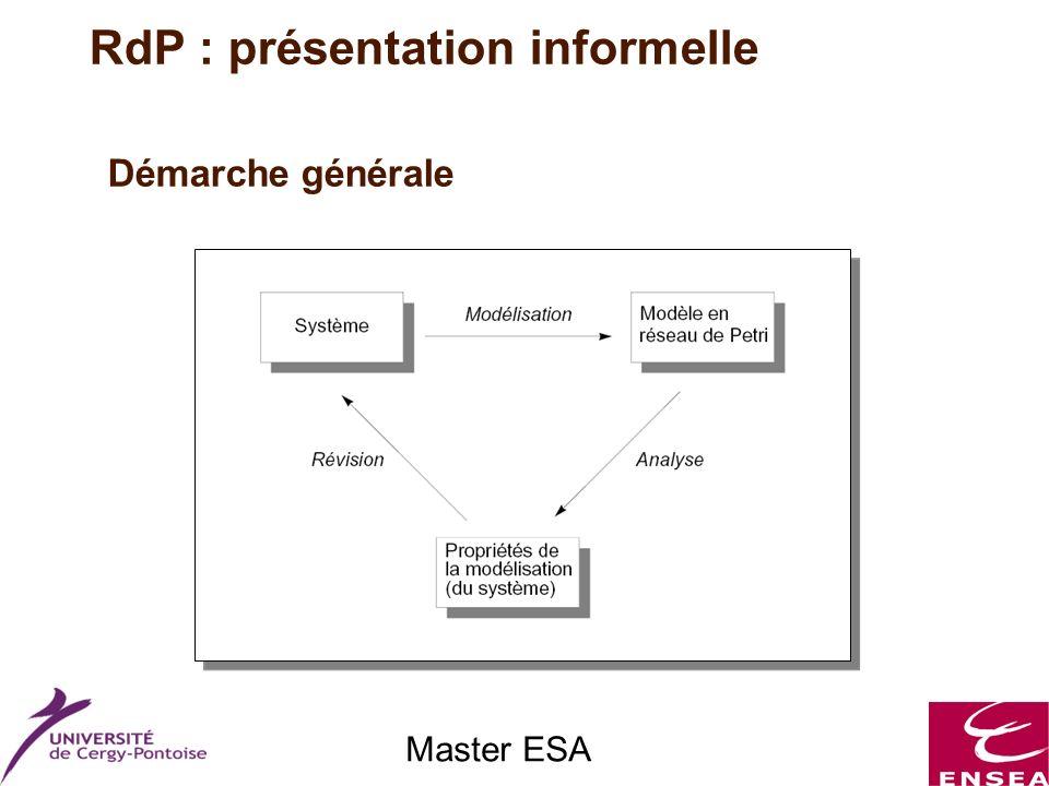Master ESA Démarche générale RdP : présentation informelle