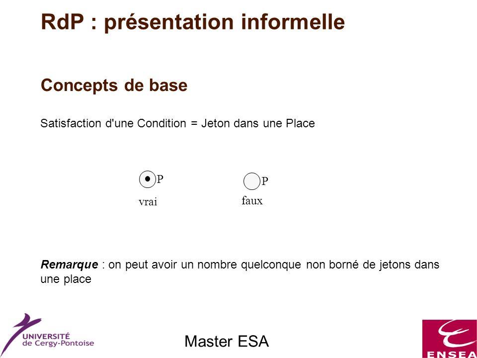 Master ESA Concepts de base Satisfaction d une Condition = Jeton dans une Place Remarque : on peut avoir un nombre quelconque non borné de jetons dans une place P faux P vrai RdP : présentation informelle