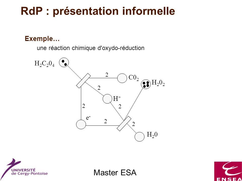 Master ESA Exemple… une réaction chimique d oxydo-réduction RdP : présentation informelle H2C204H2C204 C0 2 H202H202 H20H20 H+H+ e-e- 2 2 2 2 2 2