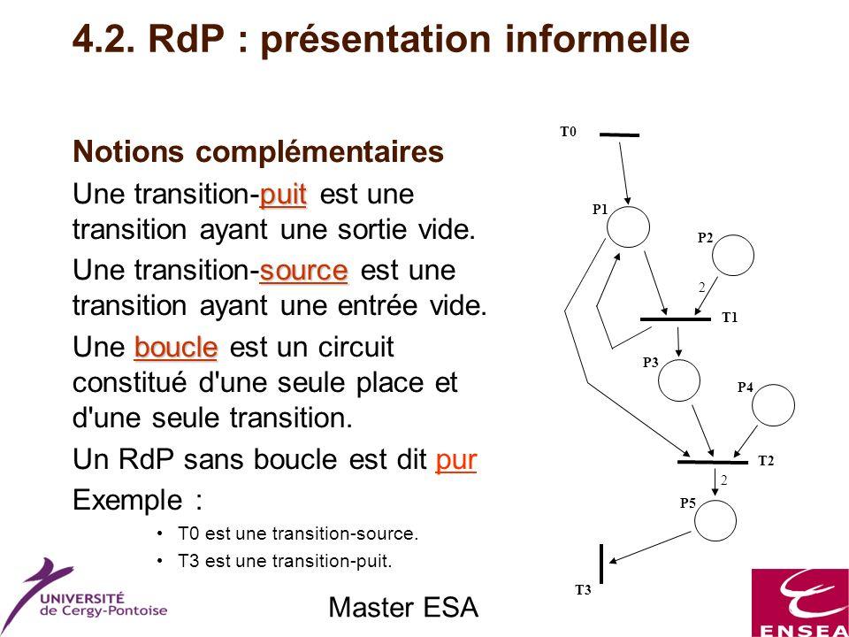 Master ESA 4.2. RdP : présentation informelle Notions complémentaires puit Une transition-puit est une transition ayant une sortie vide. source Une tr