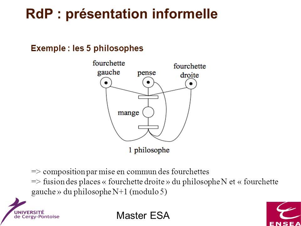 Master ESA Exemple : les 5 philosophes => composition par mise en commun des fourchettes => fusion des places « fourchette droite » du philosophe N et « fourchette gauche » du philosophe N+1 (modulo 5) RdP : présentation informelle