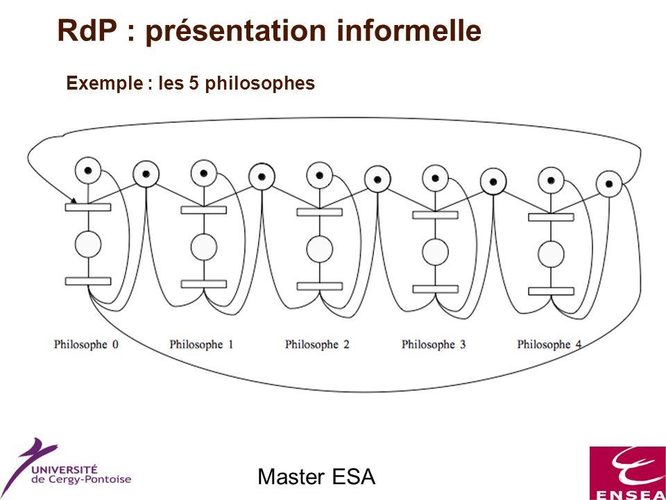 Master ESA Exemple : les 5 philosophes RdP : présentation informelle Exemple : les 5 philosophes