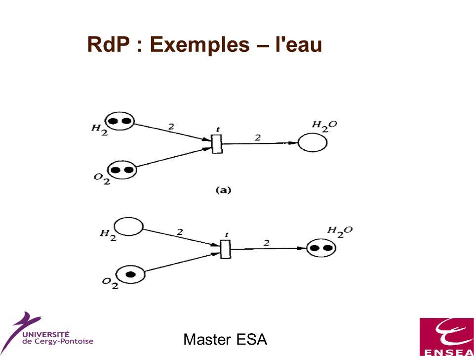 Master ESA RdP : Exemples – l'eau