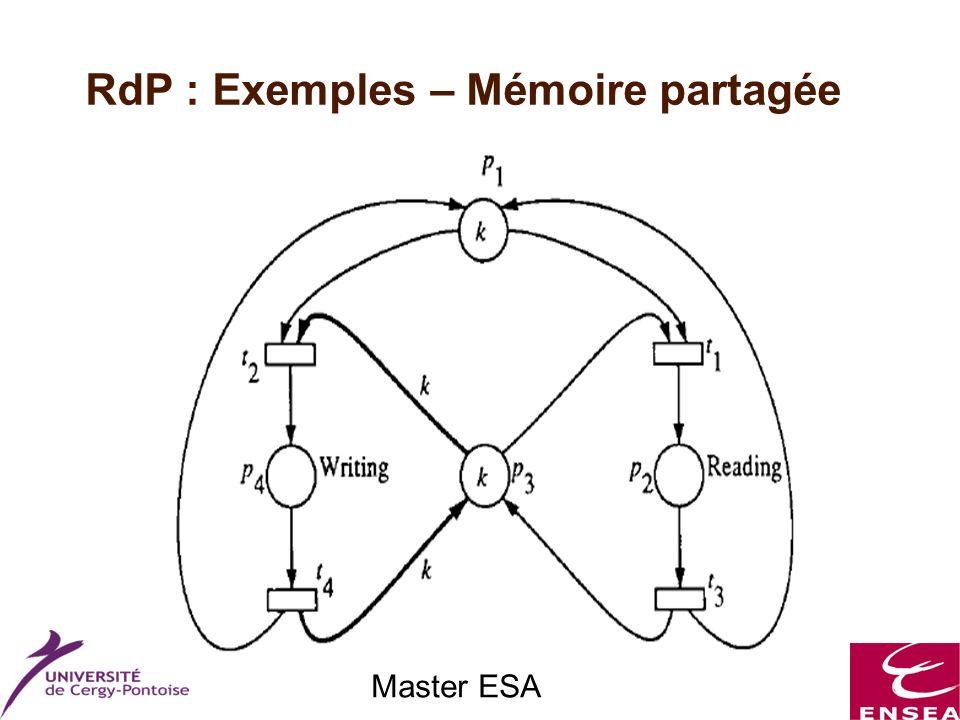 Master ESA RdP : Exemples – Mémoire partagée
