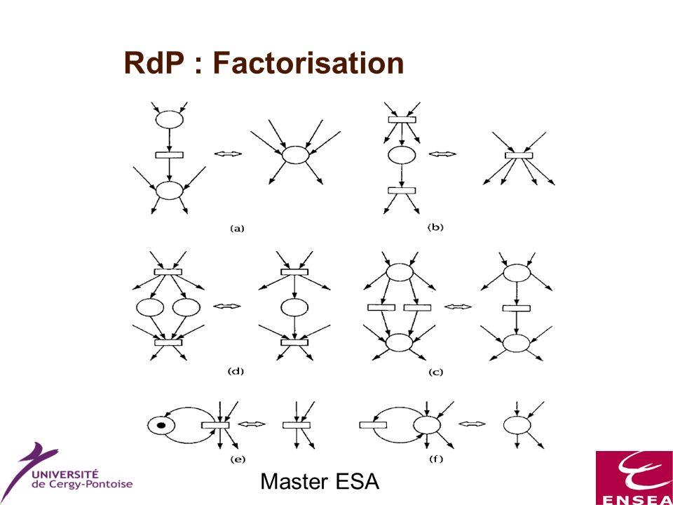 Master ESA RdP : Factorisation
