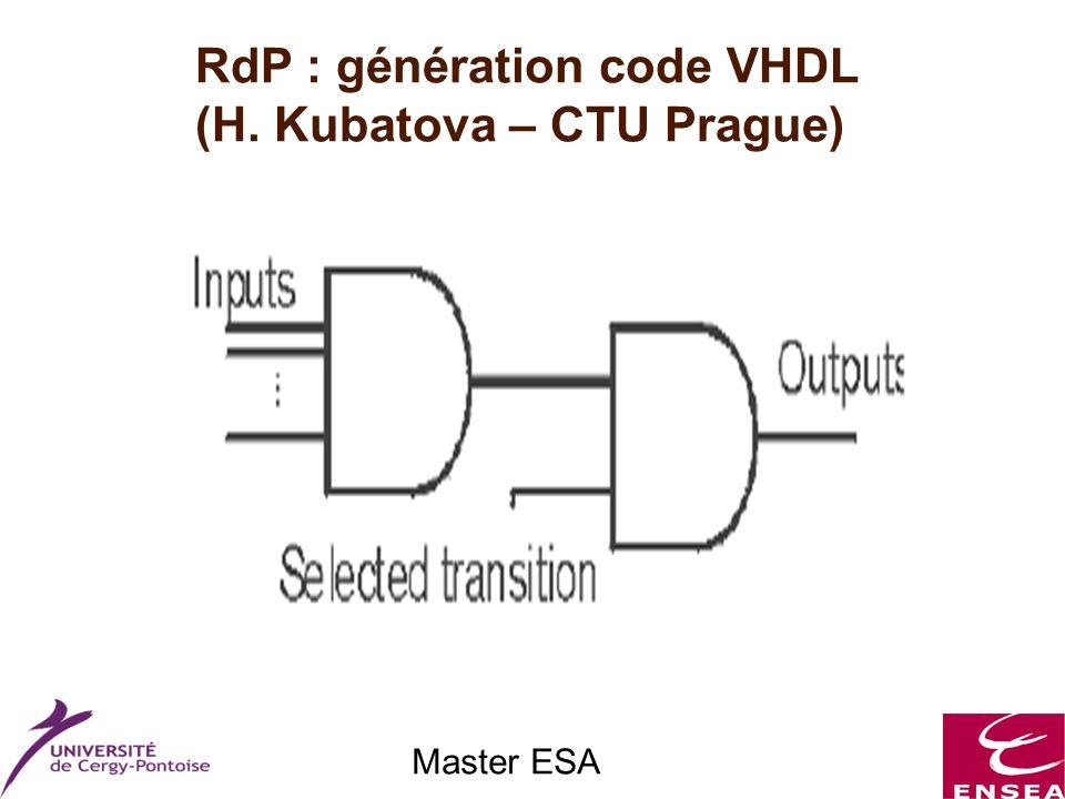 Master ESA RdP : génération code VHDL (H. Kubatova – CTU Prague)