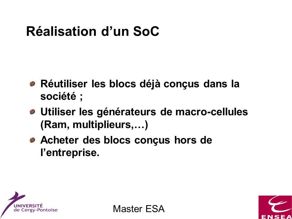 Master ESA Réalisation dun SoC Réutiliser les blocs déjà conçus dans la société ; Utiliser les générateurs de macro-cellules (Ram, multiplieurs,…) Acheter des blocs conçus hors de lentreprise.