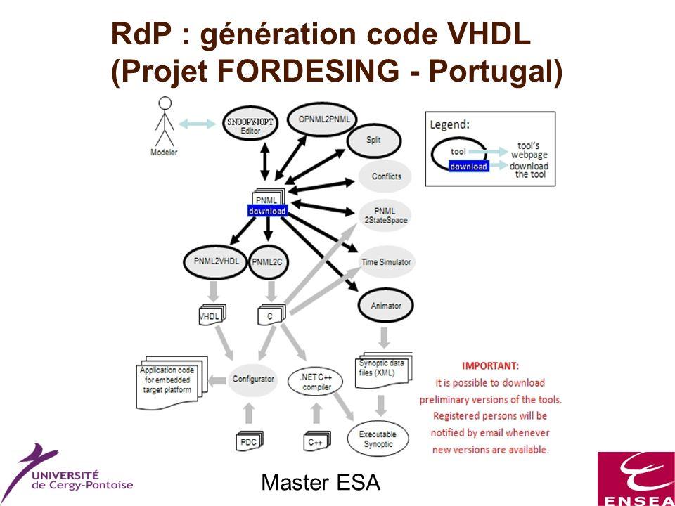 Master ESA RdP : génération code VHDL (Projet FORDESING - Portugal)