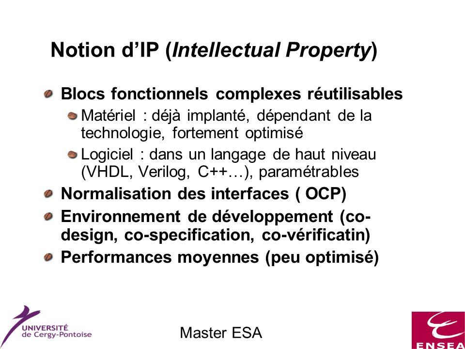 Master ESA Notion dIP (Intellectual Property) Blocs fonctionnels complexes réutilisables Matériel : déjà implanté, dépendant de la technologie, fortement optimisé Logiciel : dans un langage de haut niveau (VHDL, Verilog, C++…), paramétrables Normalisation des interfaces ( OCP) Environnement de développement (co- design, co-specification, co-vérificatin) Performances moyennes (peu optimisé)