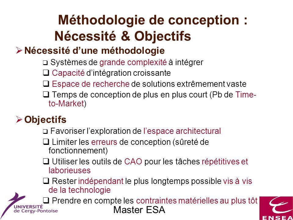 Master ESA Méthodologie de conception : Nécessité & Objectifs Nécessité dune méthodologie Systèmes de grande complexité à intégrer Capacité dintégrati