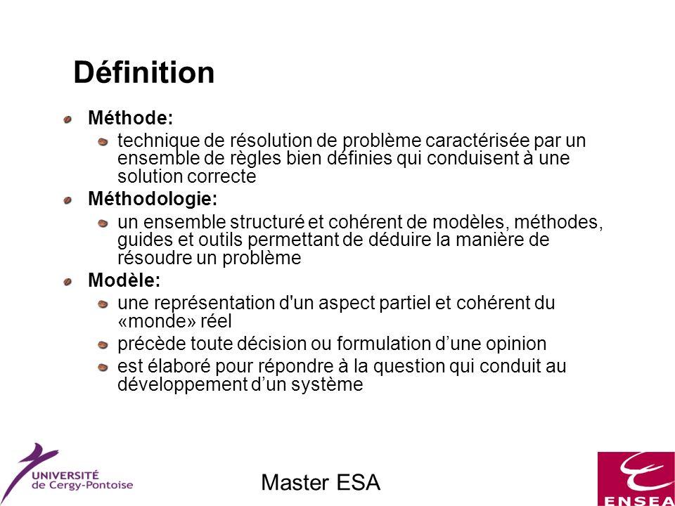 Master ESA Définition Méthode: technique de résolution de problème caractérisée par un ensemble de règles bien définies qui conduisent à une solution correcte Méthodologie: un ensemble structuré et cohérent de modèles, méthodes, guides et outils permettant de déduire la manière de résoudre un problème Modèle: une représentation d un aspect partiel et cohérent du «monde» réel précède toute décision ou formulation dune opinion est élaboré pour répondre à la question qui conduit au développement dun système
