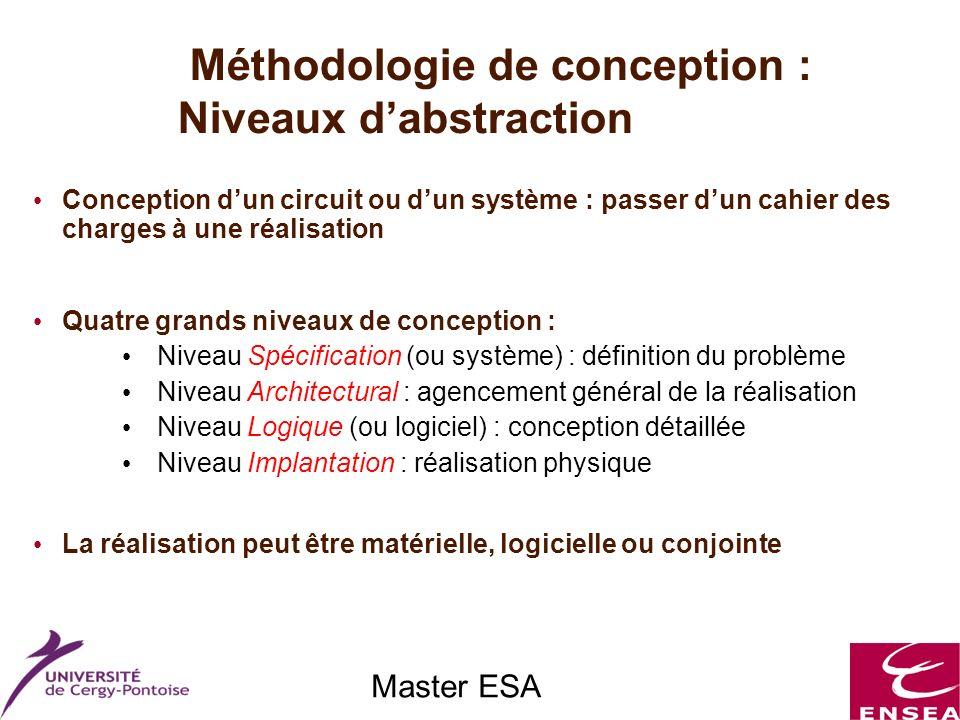 Master ESA Méthodologie de conception : Niveaux dabstraction Conception dun circuit ou dun système : passer dun cahier des charges à une réalisation Q