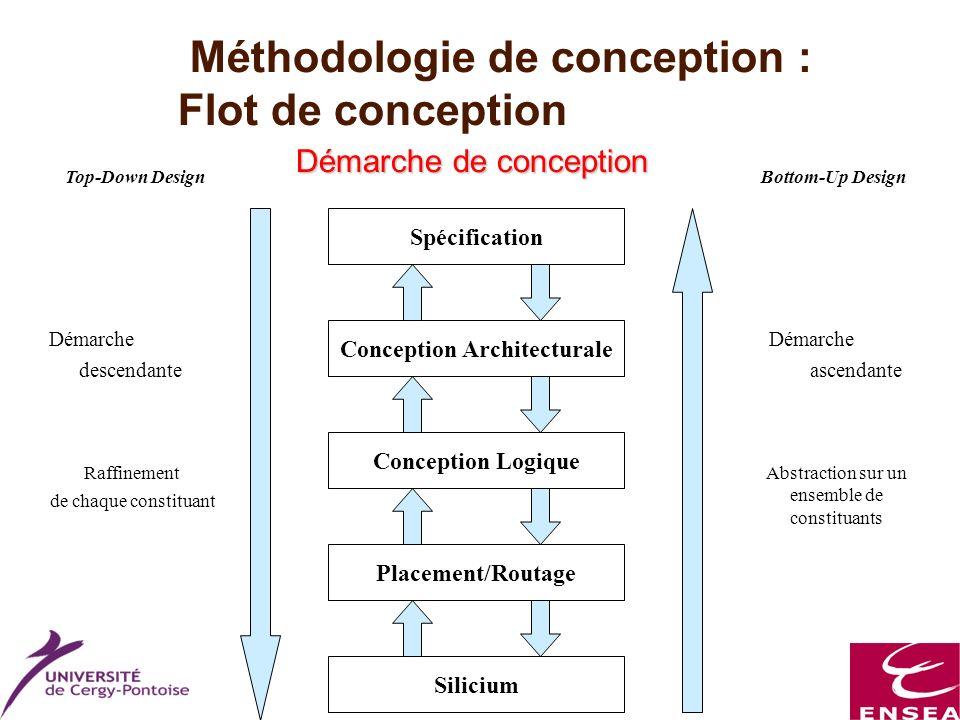 Master ESA Méthodologie de conception : Flot de conception Démarche de conception Spécification Conception Architecturale Conception Logique Placement