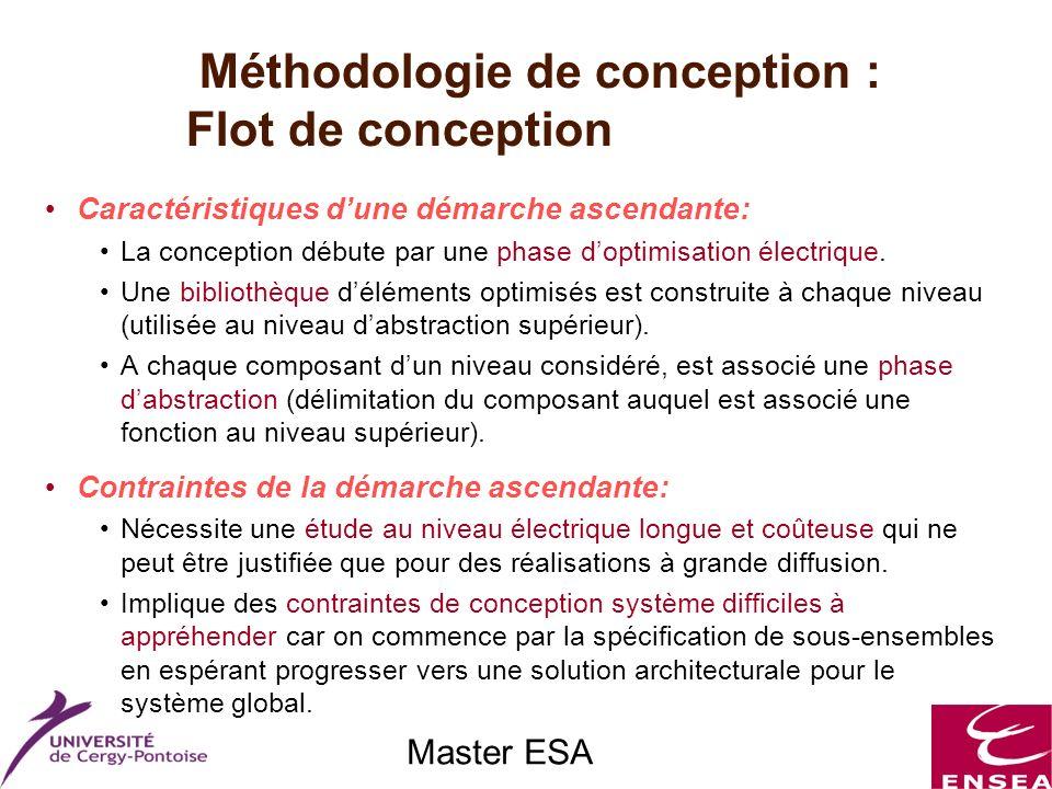 Master ESA Méthodologie de conception : Flot de conception Caractéristiques dune démarche ascendante: La conception débute par une phase doptimisation