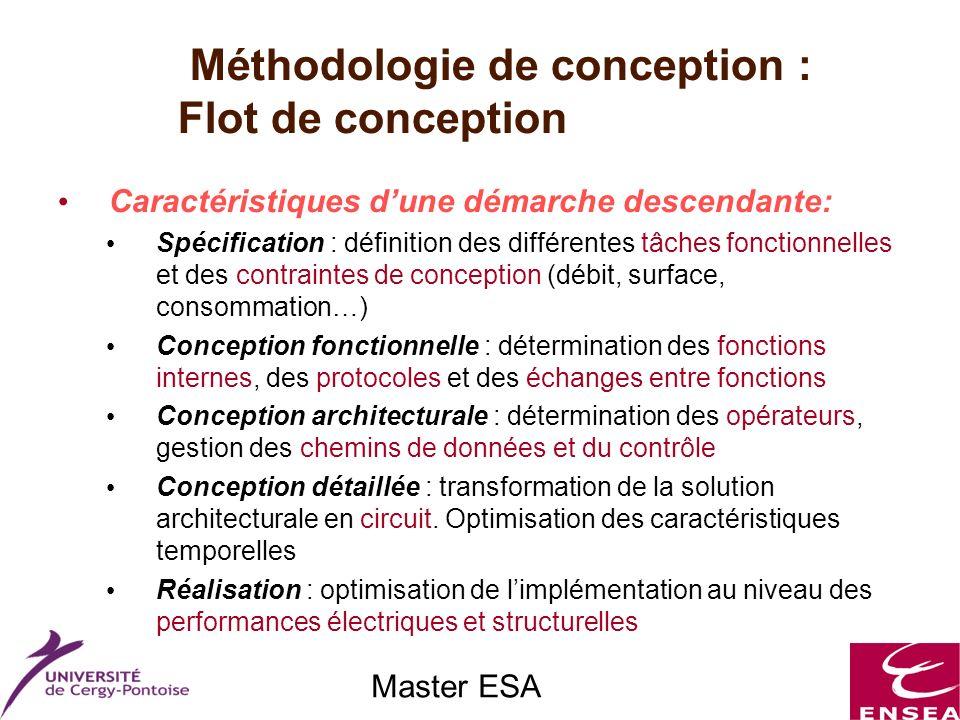 Master ESA Méthodologie de conception : Flot de conception Caractéristiques dune démarche descendante: Spécification : définition des différentes tâch