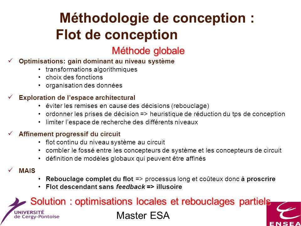 Master ESA Méthodologie de conception : Flot de conception Méthode globale Optimisations: gain dominant au niveau système transformations algorithmiqu