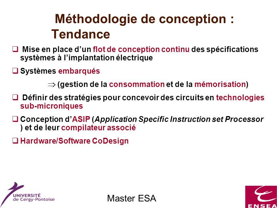 Master ESA Méthodologie de conception : Tendance Mise en place dun flot de conception continu des spécifications systèmes à limplantation électrique S