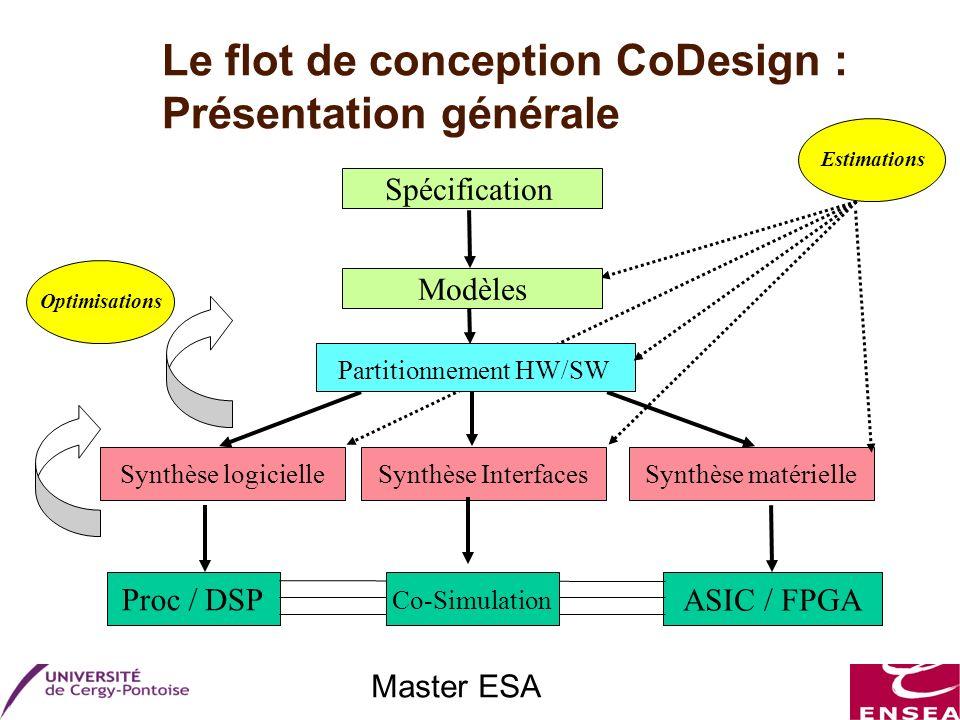 Master ESA Spécification Synthèse logicielleSynthèse InterfacesSynthèse matérielle Proc / DSP ASIC / FPGA Estimations Modèles Partitionnement HW/SW Optimisations Co-Simulation Le flot de conception CoDesign : Présentation générale