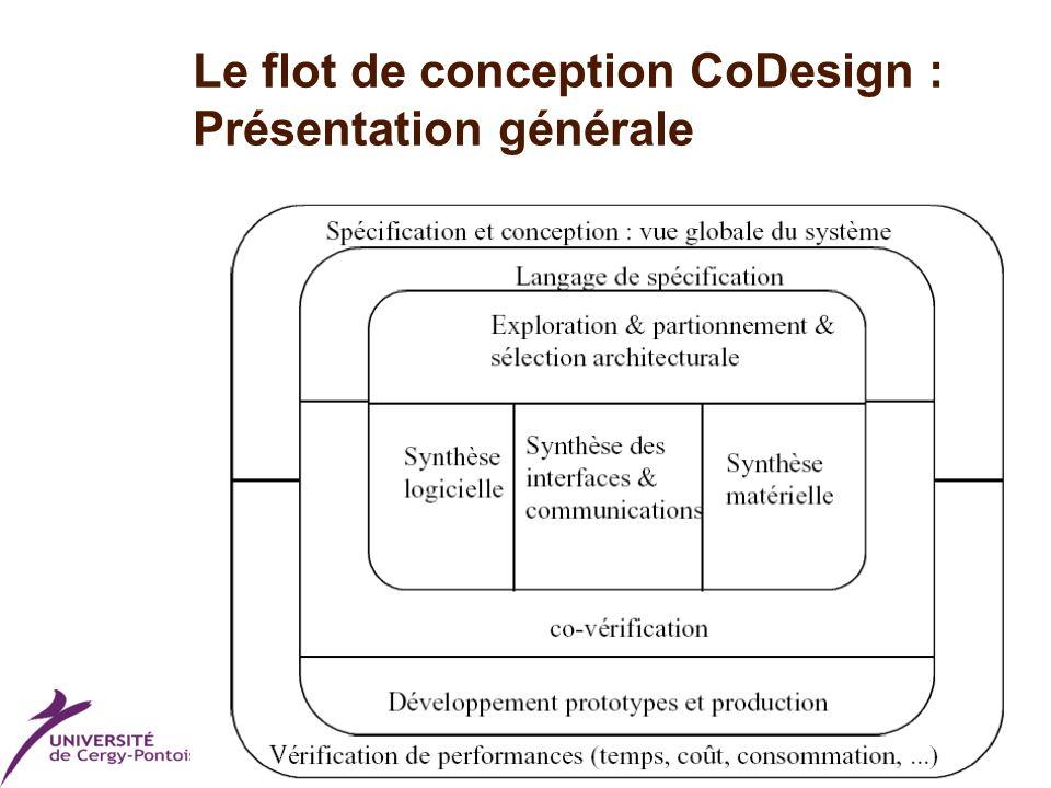 Master ESA Le flot de conception CoDesign : Présentation générale