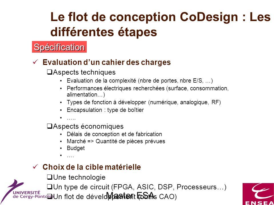 Master ESA Le flot de conception CoDesign : Les différentes étapes Spécification Evaluation dun cahier des charges Aspects techniques Evaluation de la