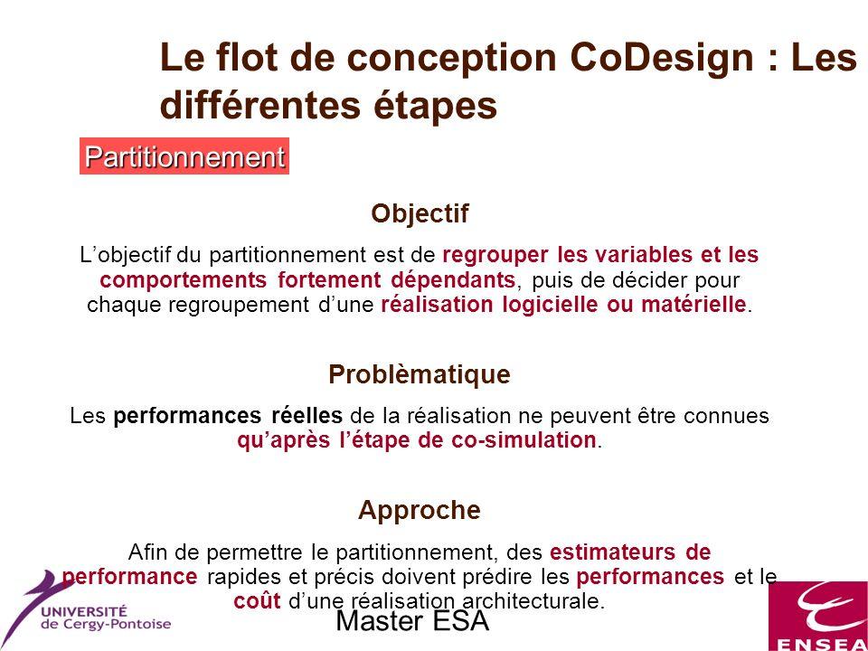 Master ESA Le flot de conception CoDesign : Les différentes étapes Partitionnement Objectif Lobjectif du partitionnement est de regrouper les variables et les comportements fortement dépendants, puis de décider pour chaque regroupement dune réalisation logicielle ou matérielle.