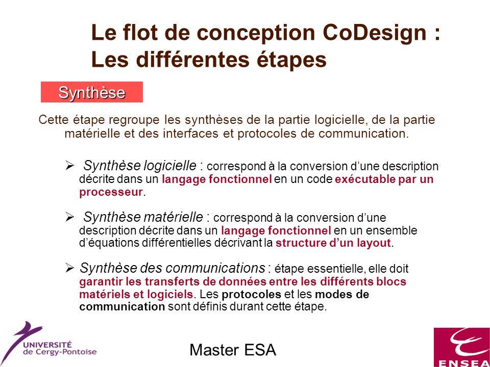 Master ESA Le flot de conception CoDesign : Les différentes étapes Synthèse Cette étape regroupe les synthèses de la partie logicielle, de la partie matérielle et des interfaces et protocoles de communication.