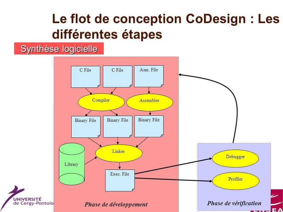 Master ESA Le flot de conception CoDesign : Les différentes étapes Synthèse logicielle Compiler Linker C File Asm. File Binary File Exec. File Assembl