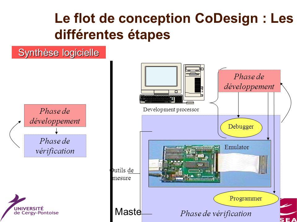 Master ESA Outils de mesure Le flot de conception CoDesign : Les différentes étapes Synthèse logicielle Phase de développement Phase de vérification E