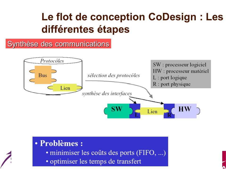 Master ESA Le flot de conception CoDesign : Les différentes étapes Synthèse des communications