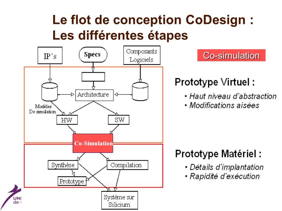 Master ESA Co-Simulation Le flot de conception CoDesign : Les différentes étapes Co-simulation