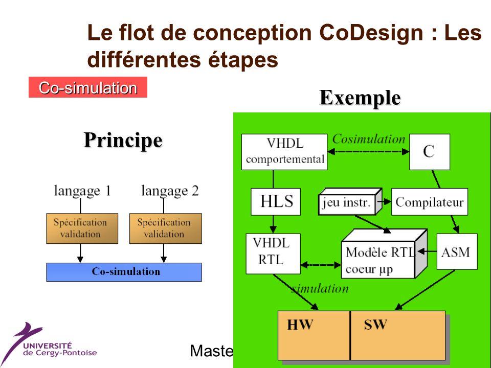 Master ESA Exemple Principe Le flot de conception CoDesign : Les différentes étapes Co-simulation