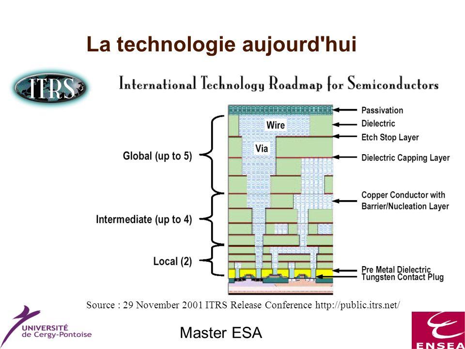 Master ESA Concepts de base Exemples P1 t1 P2 non franchissable 2 3 P1 t1 P2 franchissable 3 2 P1 P2 t P P1 P2 t P avant franchissement après franchissement 2 3 2 3 RdP : présentation informelle