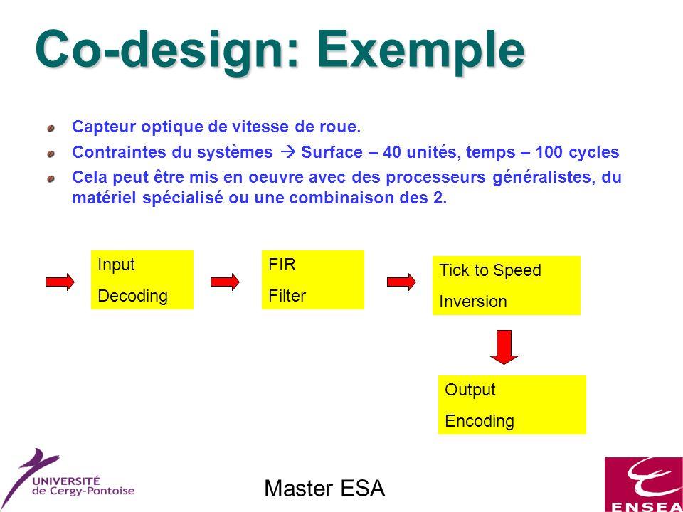 Master ESA Co-design: Exemple Capteur optique de vitesse de roue. Contraintes du systèmes Surface – 40 unités, temps – 100 cycles Cela peut être mis e
