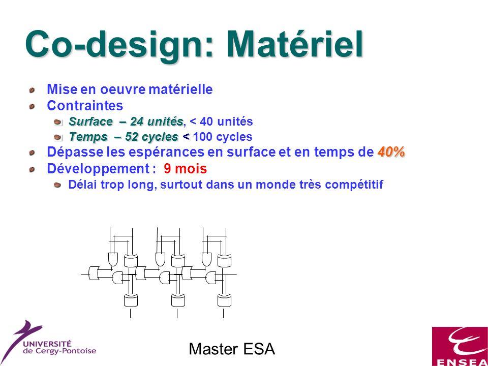 Master ESA Co-design: Matériel Mise en oeuvre matérielle Contraintes Surface – 24 unités Surface – 24 unités, < 40 unités Temps – 52 cycles < Temps – 52 cycles < 100 cycles 40% Dépasse les espérances en surface et en temps de 40% Développement : 9 mois Délai trop long, surtout dans un monde très compétitif