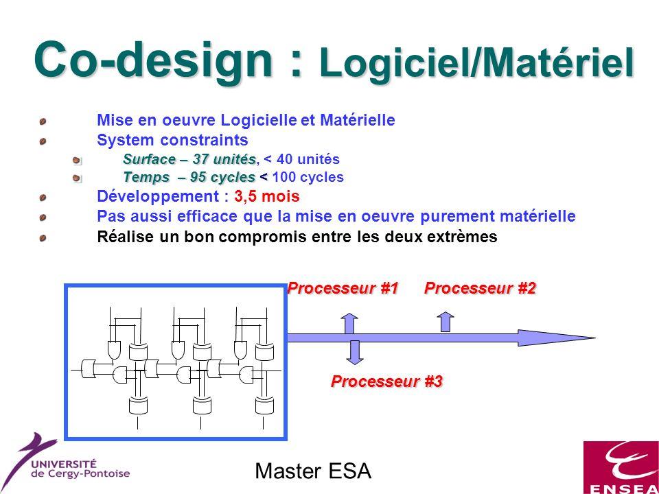 Master ESA Co-design : Logiciel/Matériel Mise en oeuvre Logicielle et Matérielle System constraints Surface – 37 unités Surface – 37 unités, < 40 unit