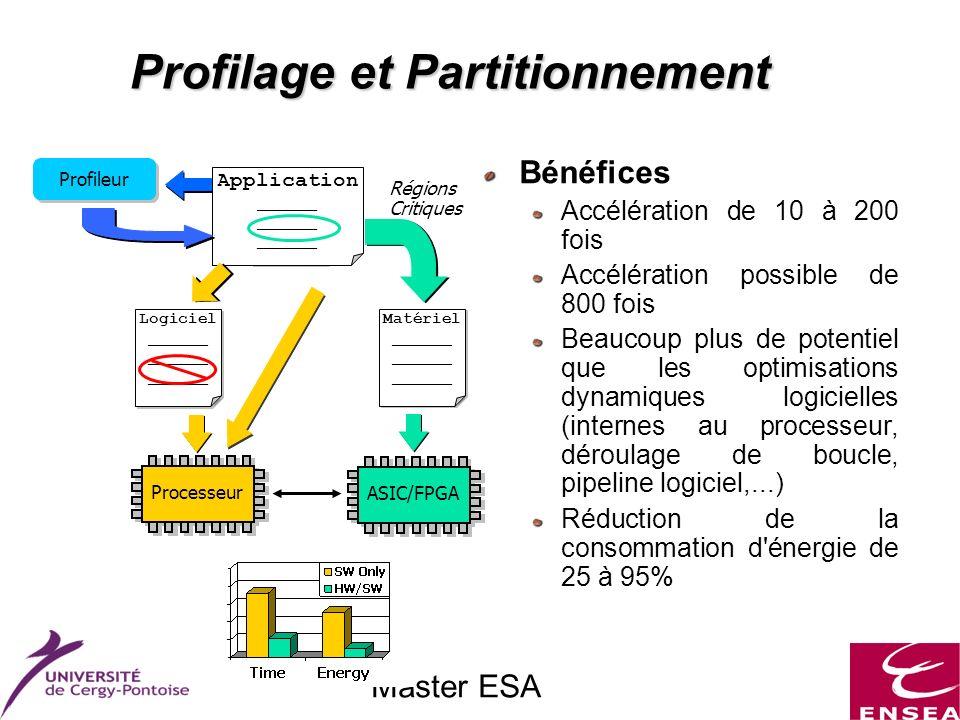 Master ESA Profilage et Partitionnement SW ______ Application ______ SW ______ Matériel ______ SW ______ Logiciel ______ Processor ASIC/FPGA Régions C