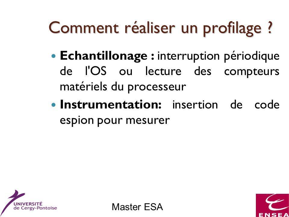 Master ESA Comment réaliser un profilage ? Echantillonage : interruption périodique de l'OS ou lecture des compteurs matériels du processeur Instrumen