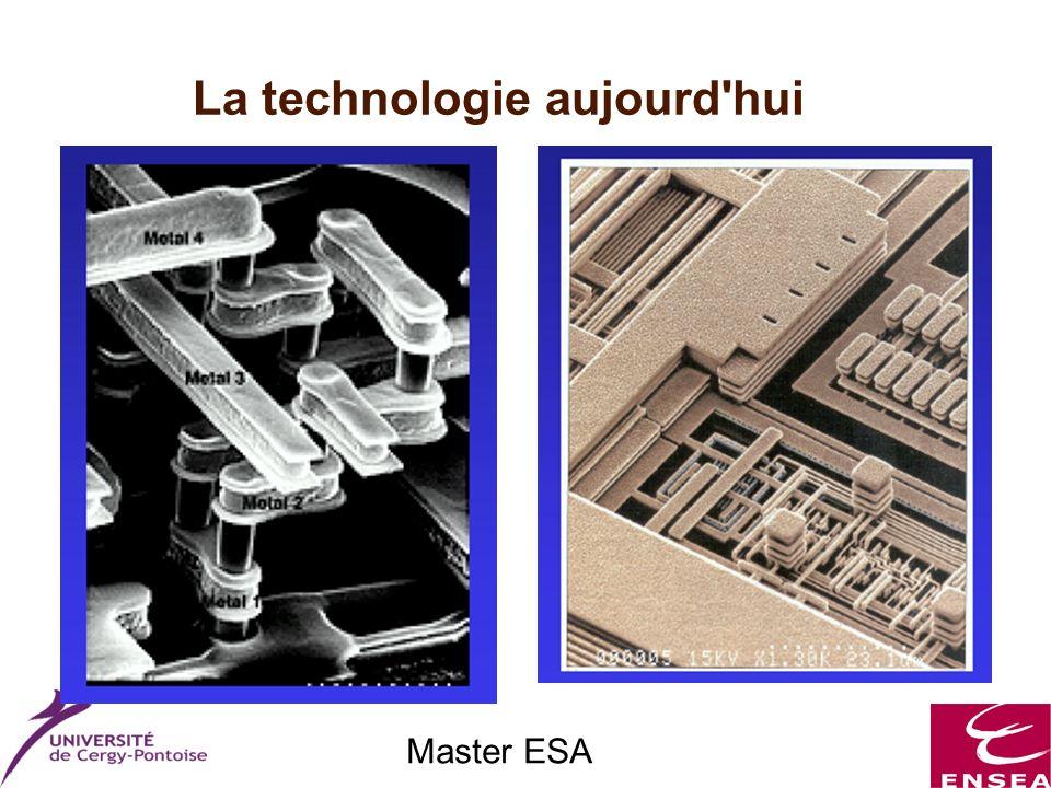 Master ESA La technologie aujourd hui