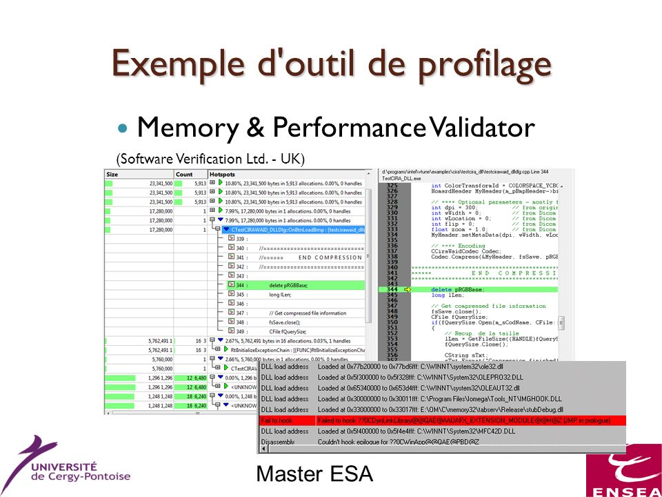 Master ESA Exemple d outil de profilage Memory & Performance Validator (Software Verification Ltd.