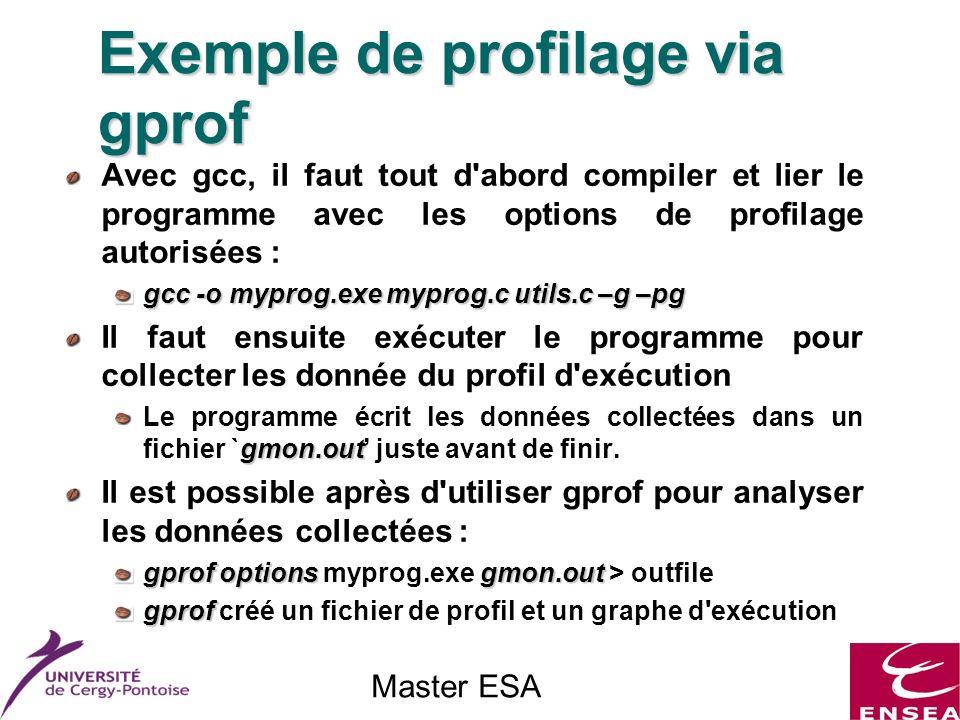 Master ESA Exemple de profilage via gprof Avec gcc, il faut tout d'abord compiler et lier le programme avec les options de profilage autorisées : gcc
