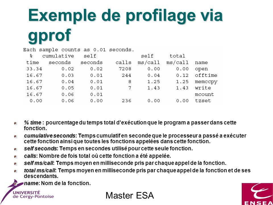 Master ESA % time % time : pourcentage du temps total d'exécution que le program a passer dans cette fonction. cumulative seconds cumulative seconds: