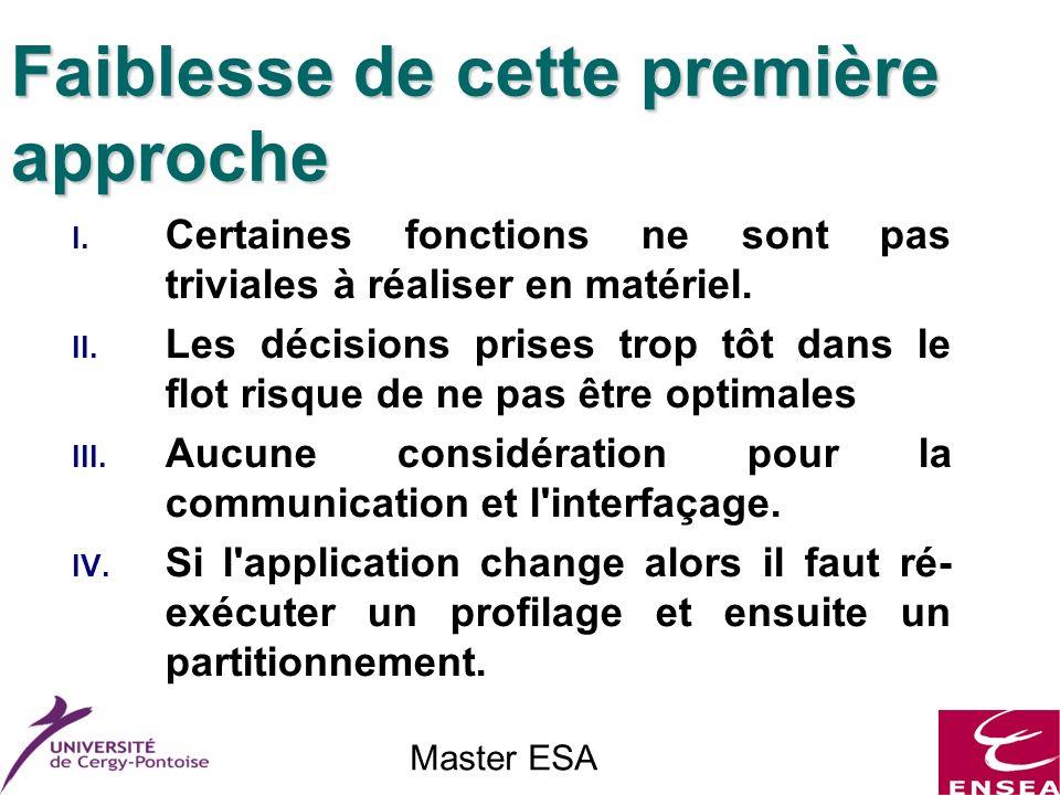 Master ESA Faiblesse de cette première approche I. Certaines fonctions ne sont pas triviales à réaliser en matériel. II. Les décisions prises trop tôt