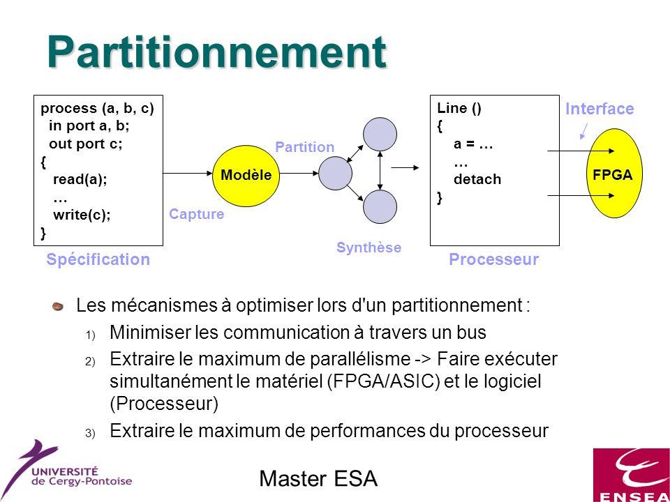 Master ESA Partitionnement Les mécanismes à optimiser lors d un partitionnement : 1) Minimiser les communication à travers un bus 2) Extraire le maximum de parallélisme -> Faire exécuter simultanément le matériel (FPGA/ASIC) et le logiciel (Processeur) 3) Extraire le maximum de performances du processeur process (a, b, c) in port a, b; out port c; { read(a); … write(c); } Spécification Line () { a = … … detach } Processeur Capture ModèleFPGA Partition Synthèse Interface
