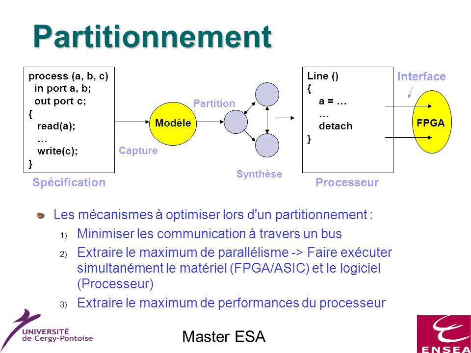 Partitionnement Les mécanismes à optimiser lors d un partitionnement : 1) Minimiser les communication à travers un bus 2) Extraire le maximum de parallélisme -> Faire exécuter simultanément le matériel (FPGA/ASIC) et le logiciel (Processeur) 3) Extraire le maximum de performances du processeur process (a, b, c) in port a, b; out port c; { read(a); … write(c); } Spécification Line () { a = … … detach } Processeur Capture ModèleFPGA Partition Synthèse Interface