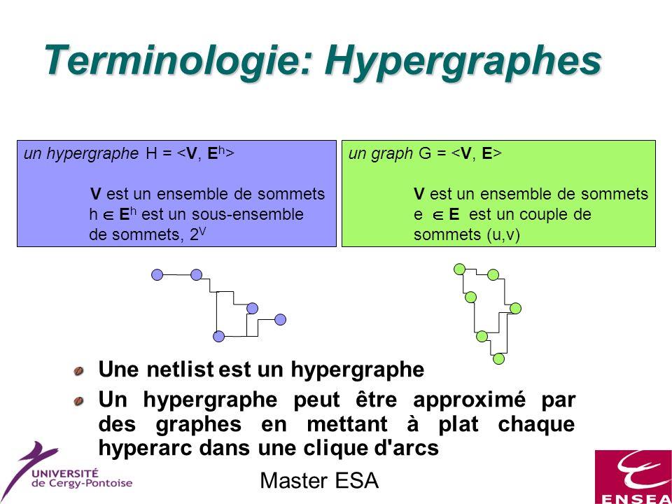 Master ESA Terminologie: Hypergraphes Une netlist est un hypergraphe Un hypergraphe peut être approximé par des graphes en mettant à plat chaque hyperarc dans une clique d arcs un hypergraphe H = V est un ensemble de sommets h E h est un sous-ensemble de sommets, 2 V un graph G = V est un ensemble de sommets e E est un couple de sommets (u,v)