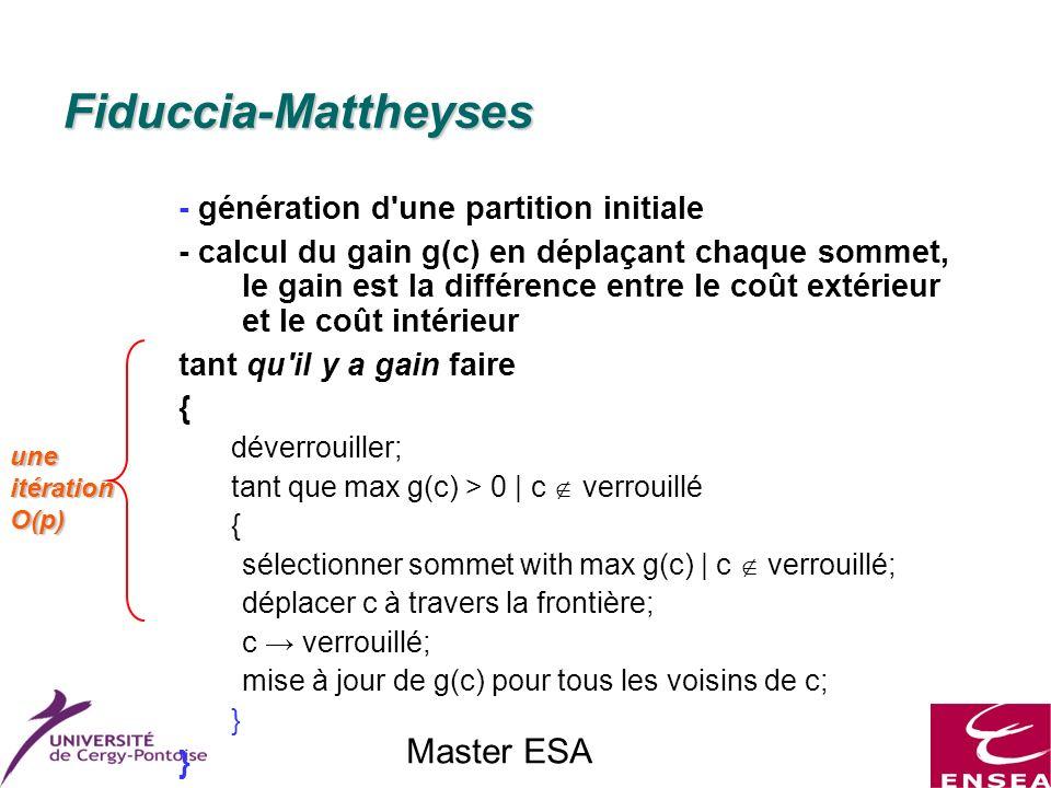Master ESA Fiduccia-Mattheyses - génération d une partition initiale - calcul du gain g(c) en déplaçant chaque sommet, le gain est la différence entre le coût extérieur et le coût intérieur tant qu il y a gain faire { déverrouiller; tant que max g(c) > 0 | c verrouillé { sélectionner sommet with max g(c) | c verrouillé; déplacer c à travers la frontière; c verrouillé; mise à jour de g(c) pour tous les voisins de c; } uneitérationO(p)